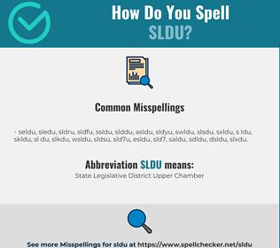 Correct spelling for SLDU