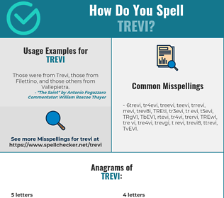 Correct spelling for TREVI