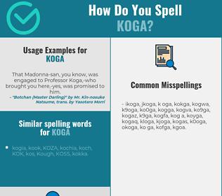 Correct spelling for Koga