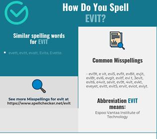 Correct spelling for evit