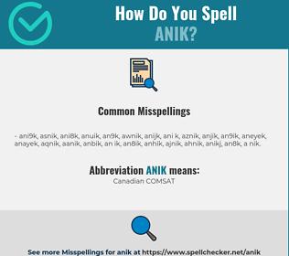 Correct spelling for ANIK