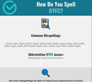 Correct spelling for BYFC