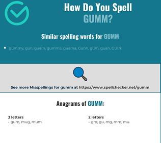 Correct spelling for GUMM