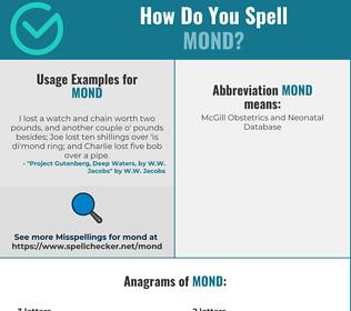 Correct spelling for MOND