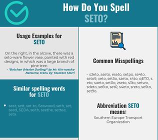 Correct spelling for SETO
