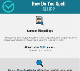 Correct spelling for SLUP