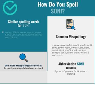 Correct spelling for SONI