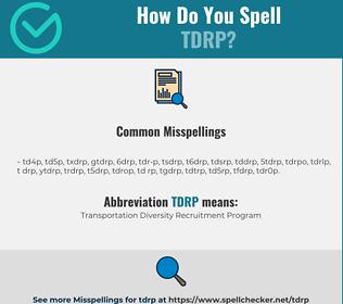 Correct spelling for TDRP