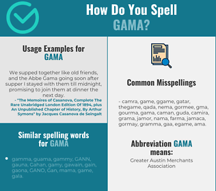 Correct spelling for GAMA