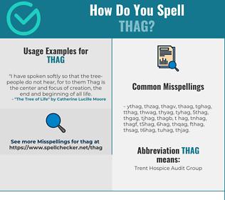 Correct spelling for THAG