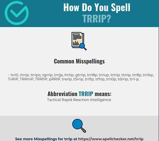 Correct spelling for TRRIP