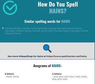Correct spelling for HAINS