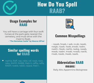 Correct spelling for RAAB