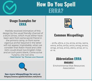 Correct spelling for ERRA