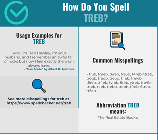 Correct spelling for TREB