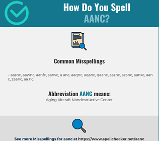Correct spelling for AANC