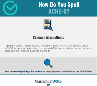 Correct spelling for ACHE-R