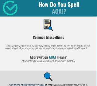 Correct spelling for AGAI