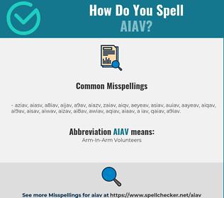 Correct spelling for AIAV