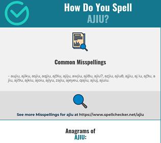Correct spelling for AJIU