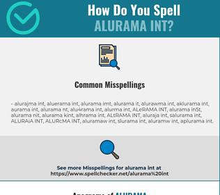 Correct spelling for ALURAMA INT