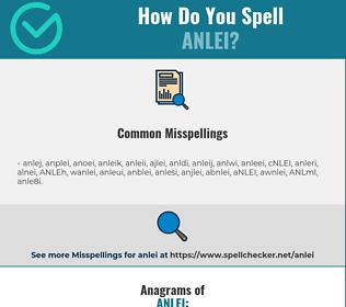 Correct spelling for ANLEI