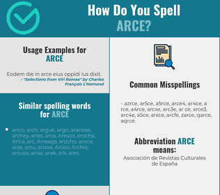Correct spelling for ARCE