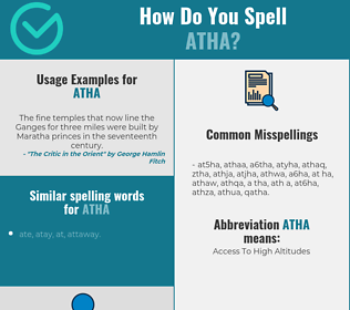 Correct spelling for ATHA