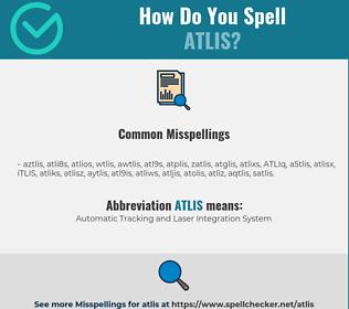 Correct spelling for ATLIS
