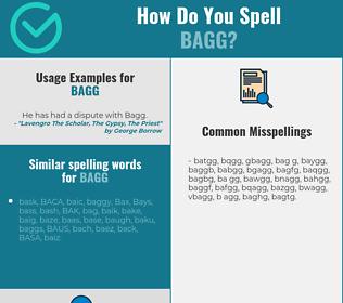 Correct spelling for BAGG