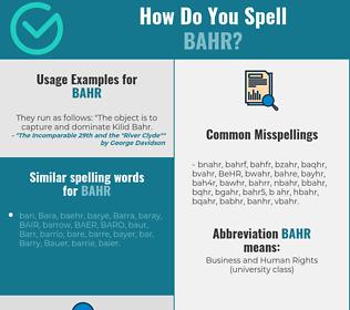 Correct spelling for BAHR