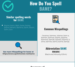 Correct spelling for BAME