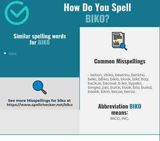 Correct spelling for BIKO