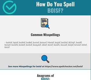 Correct spelling for BOISF