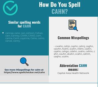 Correct spelling for CAHN