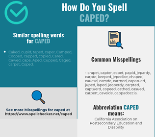 Correct spelling for CAPED