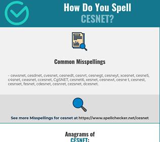 Correct spelling for CESNET