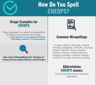 Correct spelling for CHEOPS