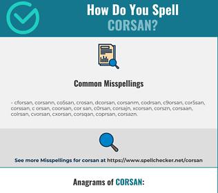 Correct spelling for CORSAN