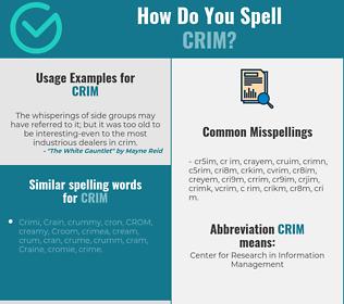 Correct spelling for CRIM