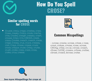 Correct spelling for CROSE