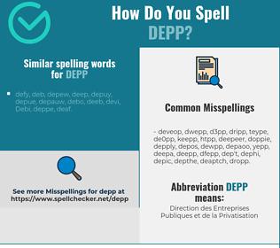 Correct spelling for DEPP