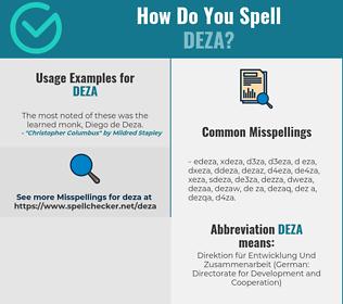 Correct spelling for DEZA