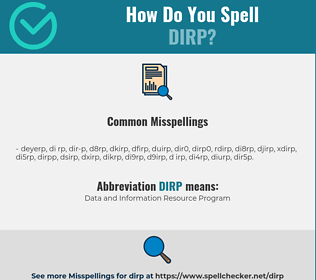 Correct spelling for DIRP