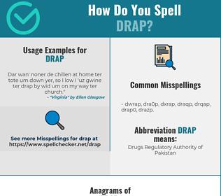 Correct spelling for DRAP