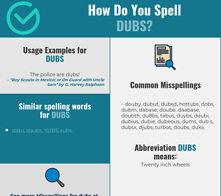 Correct spelling for DUBS