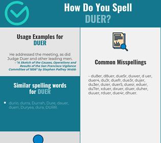 Correct spelling for DUER