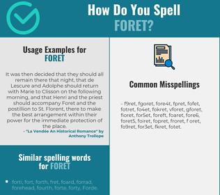 Correct spelling for FORET