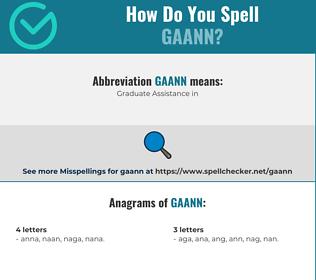 Correct spelling for GAANN