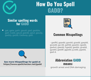 Correct spelling for GADD